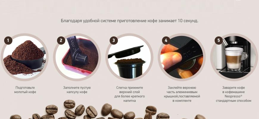Приготовление кофе из капсул